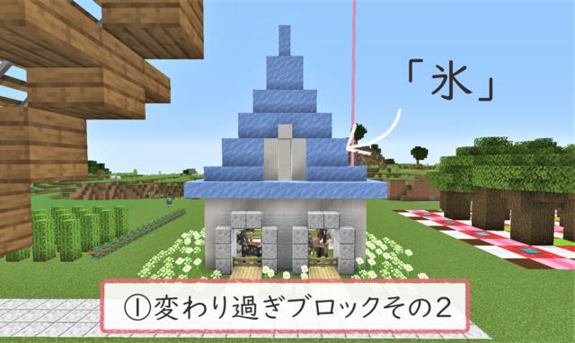村の変化 氷ブロック.png